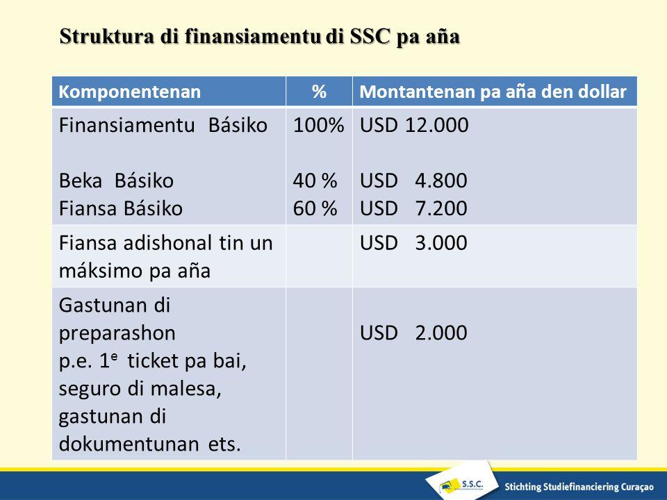 Struktura di finansiamentu di SSC pa aña