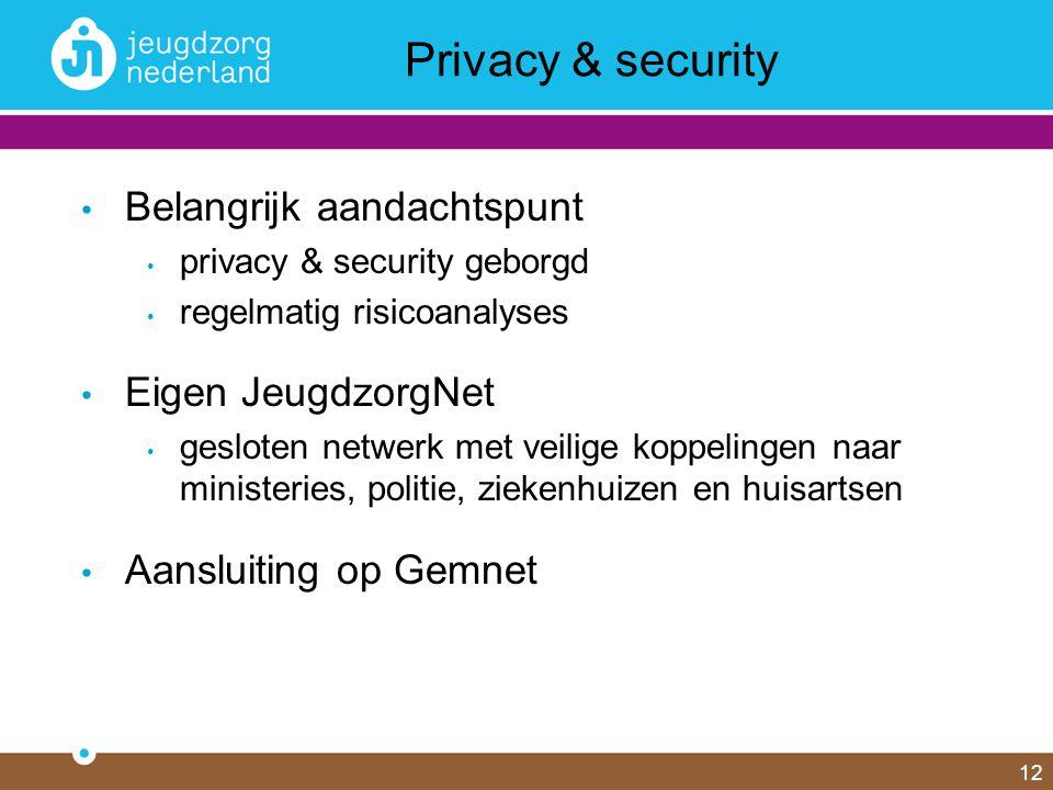 Privacy & security Belangrijk aandachtspunt Eigen JeugdzorgNet