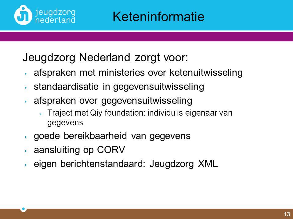 Keteninformatie Jeugdzorg Nederland zorgt voor: