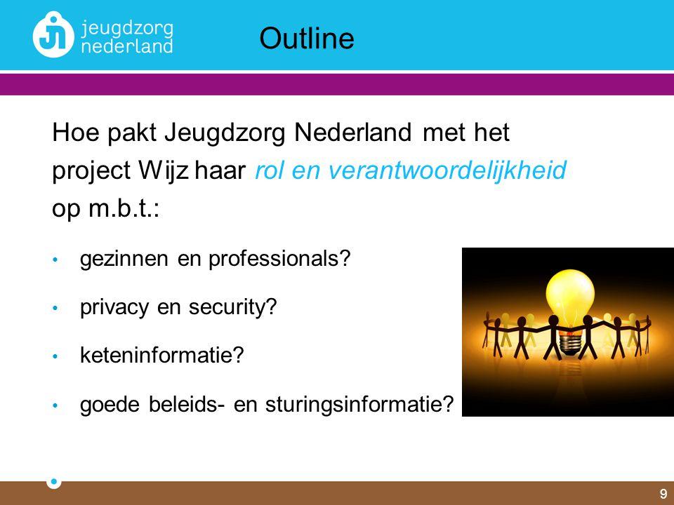 Outline Hoe pakt Jeugdzorg Nederland met het