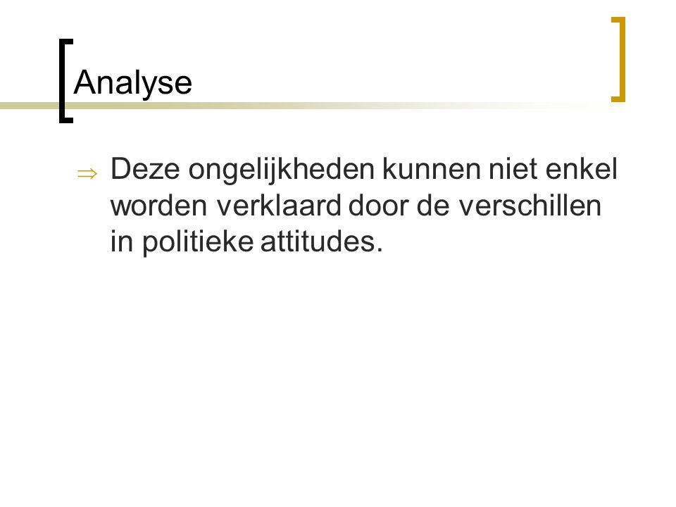 Analyse Deze ongelijkheden kunnen niet enkel worden verklaard door de verschillen in politieke attitudes.
