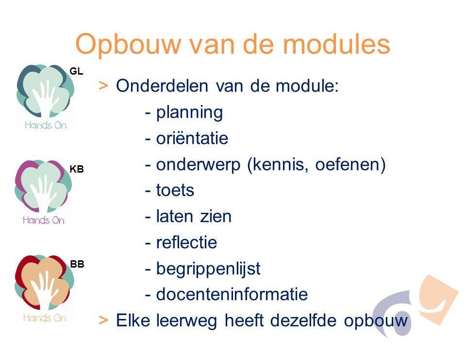 Opbouw van de modules Onderdelen van de module: - planning