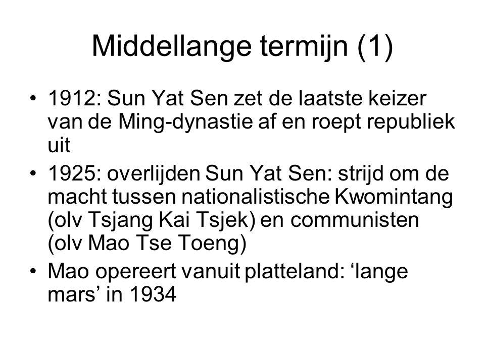 Middellange termijn (1)