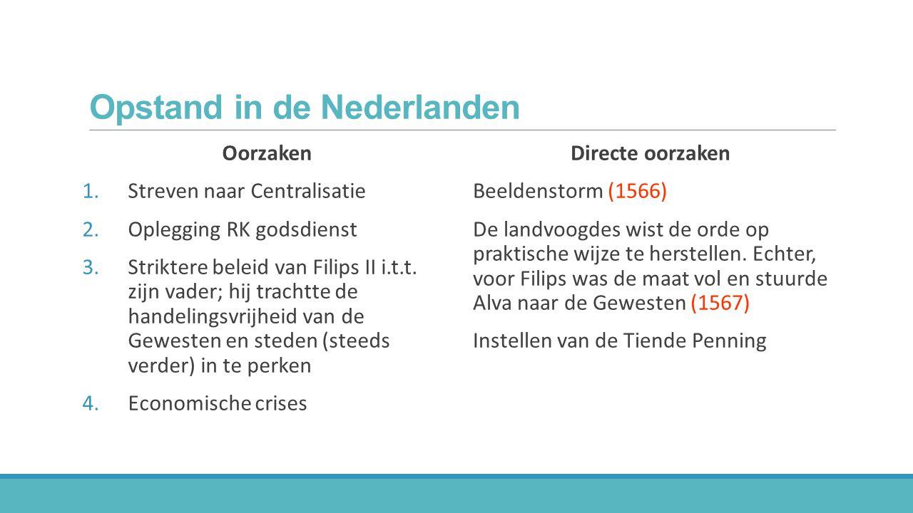 Opstand in de Nederlanden