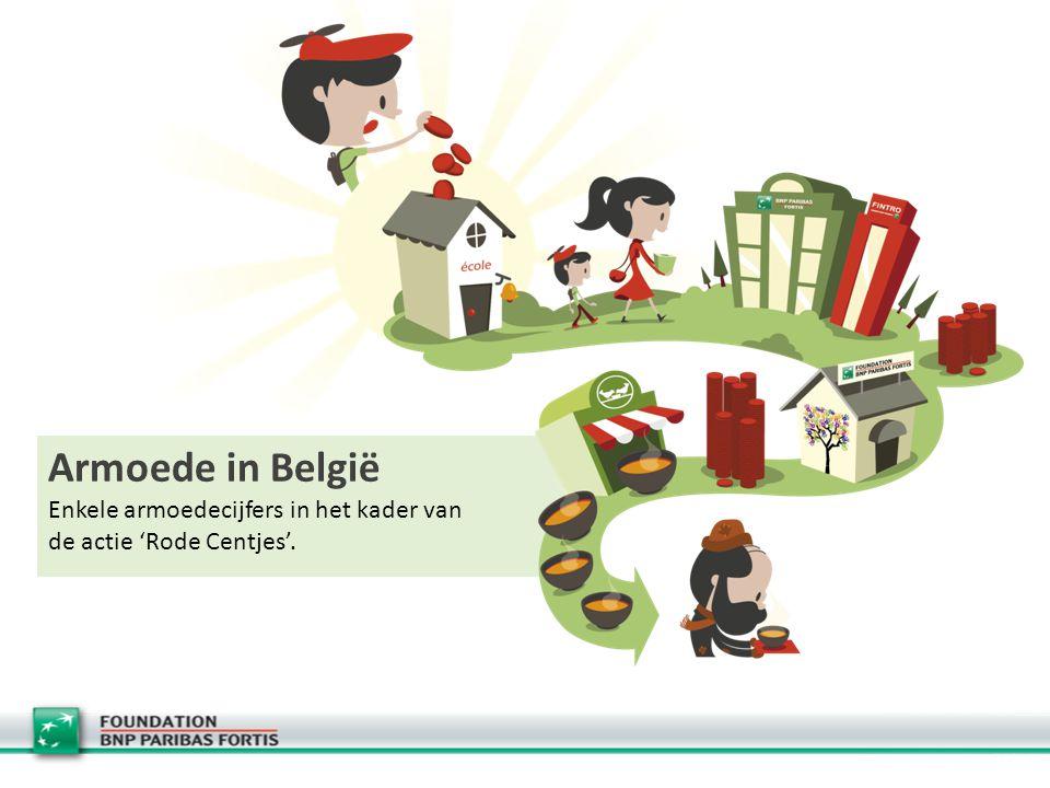 Armoede in België Enkele armoedecijfers in het kader van de actie 'Rode Centjes'.