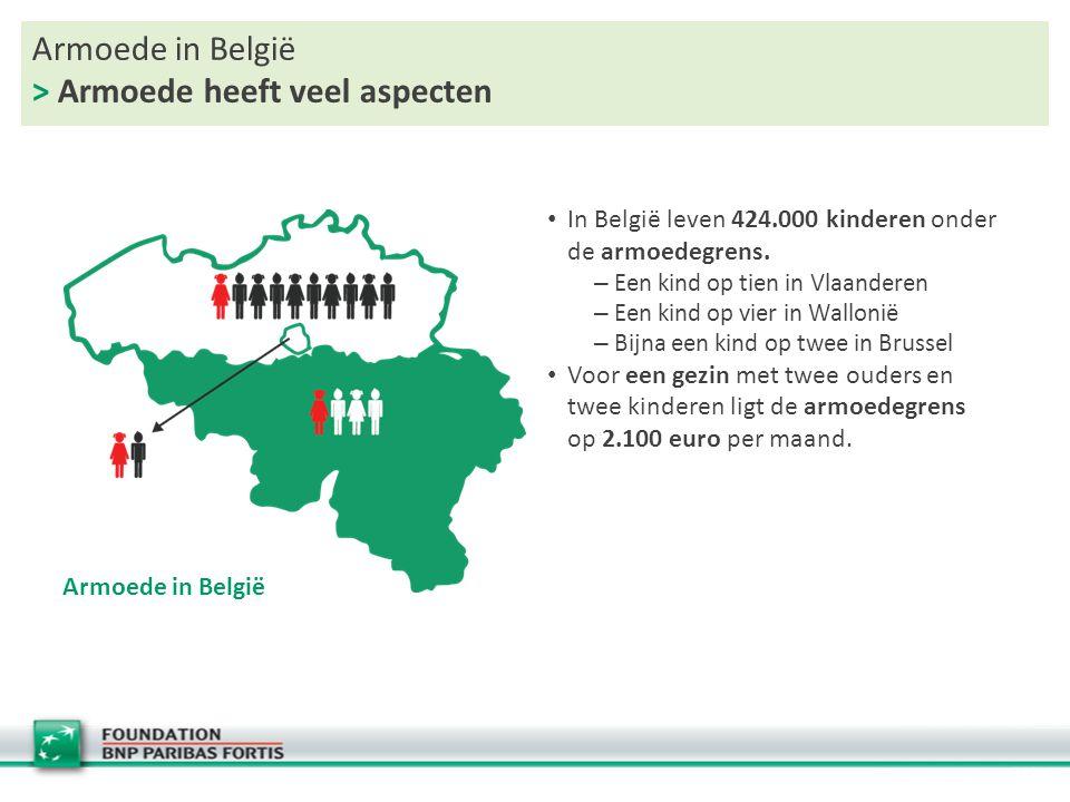 Armoede in België > Armoede heeft veel aspecten