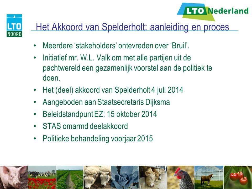 Het Akkoord van Spelderholt: aanleiding en proces