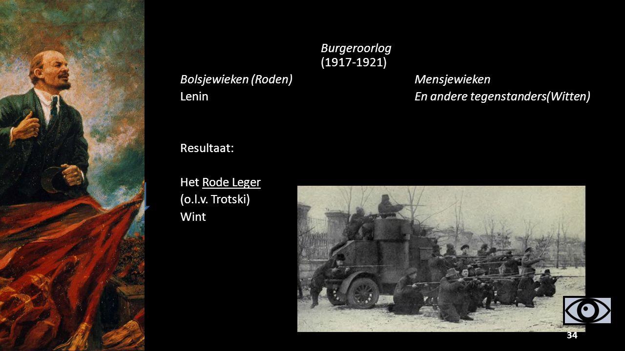 Bolsjewieken (Roden) Mensjewieken