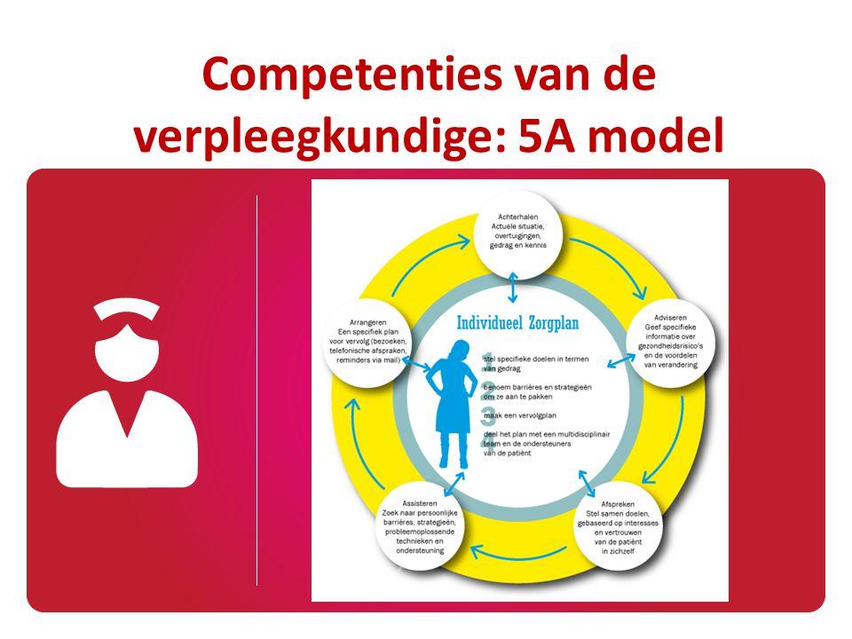 Competenties van de verpleegkundige: 5A model