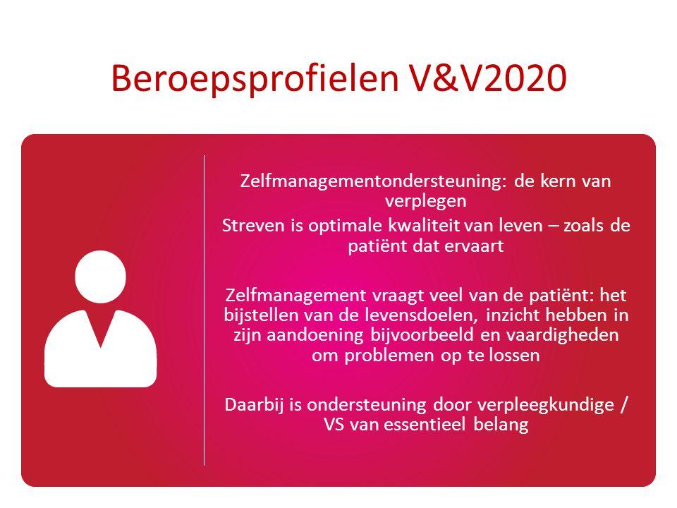 Beroepsprofielen V&V2020 Zelfmanagementondersteuning: de kern van verplegen. Streven is optimale kwaliteit van leven – zoals de patiënt dat ervaart.
