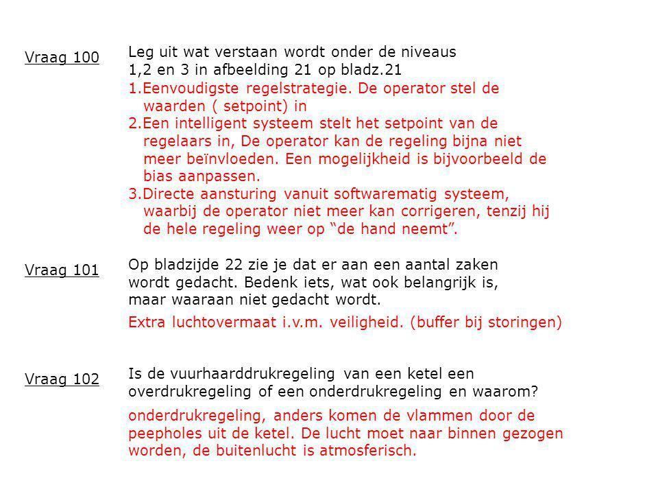 Leg uit wat verstaan wordt onder de niveaus 1,2 en 3 in afbeelding 21 op bladz.21