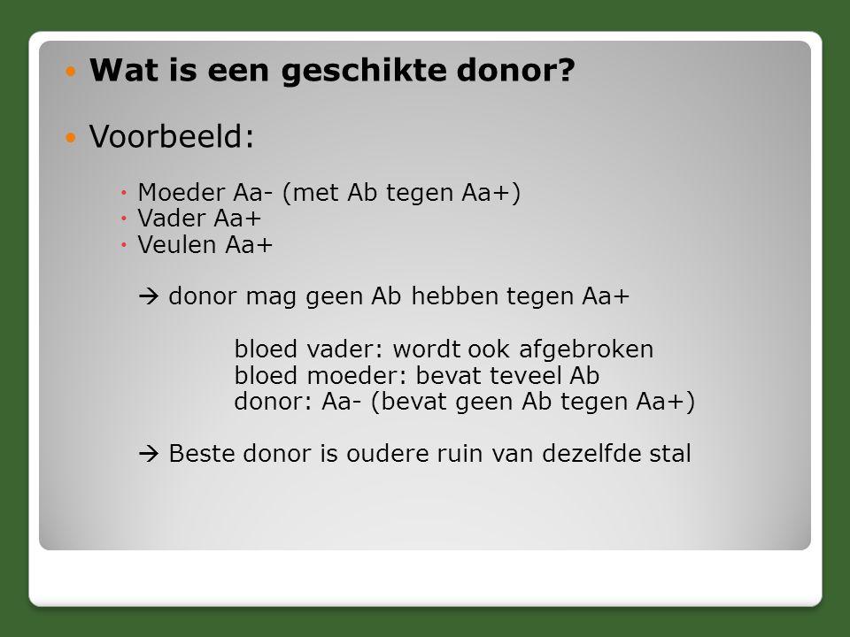 Wat is een geschikte donor Voorbeeld: