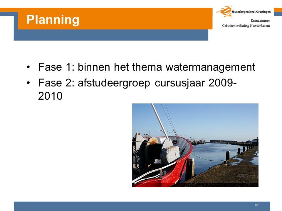 Planning Fase 1: binnen het thema watermanagement