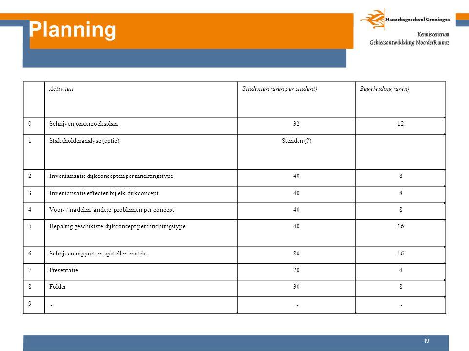 Planning Activiteit Studenten (uren per student) Begeleiding (uren)