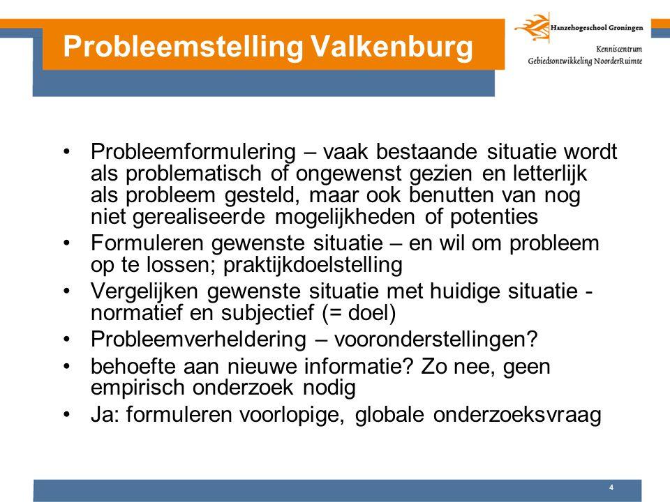 Probleemstelling Valkenburg