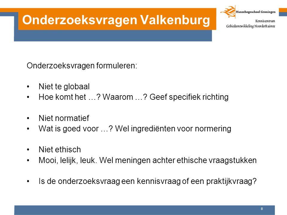 Onderzoeksvragen Valkenburg