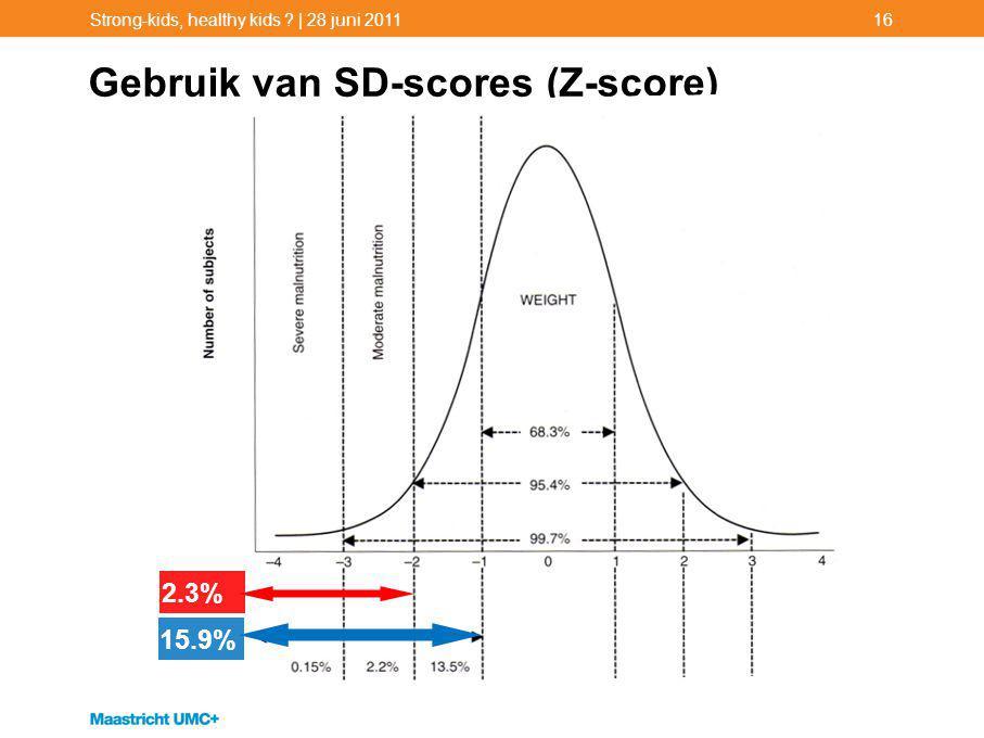 Gebruik van SD-scores (Z-score)
