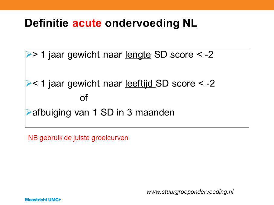 Definitie acute ondervoeding NL