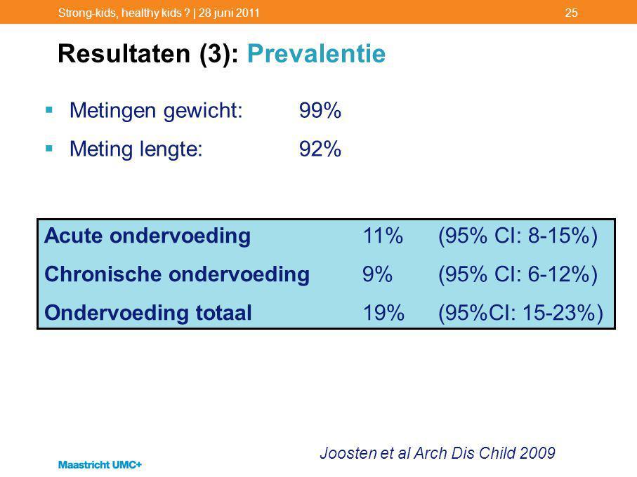 Resultaten (3): Prevalentie