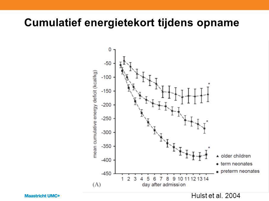 Cumulatief energietekort tijdens opname