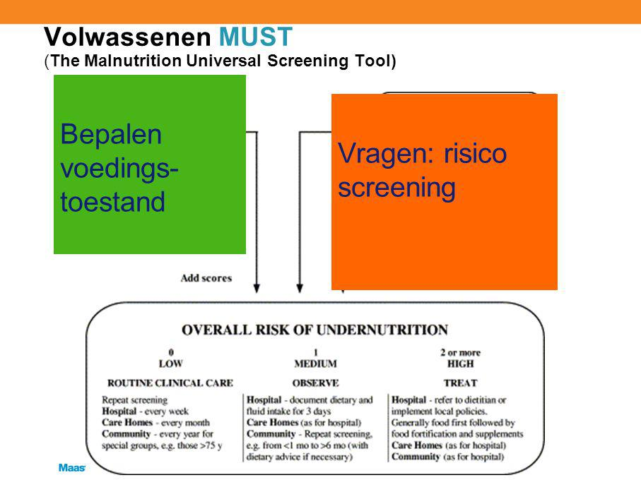 Volwassenen MUST (The Malnutrition Universal Screening Tool)
