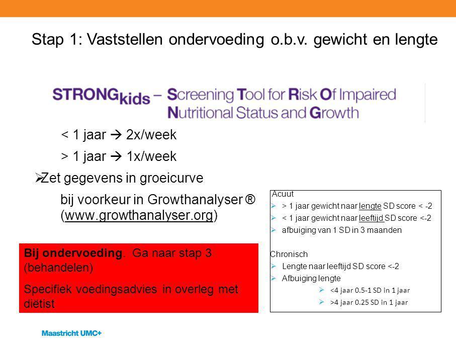 Stap 1: Vaststellen ondervoeding o.b.v. gewicht en lengte
