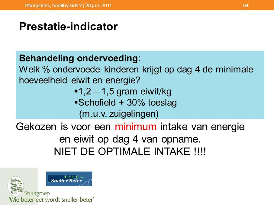 NIET DE OPTIMALE INTAKE !!!!