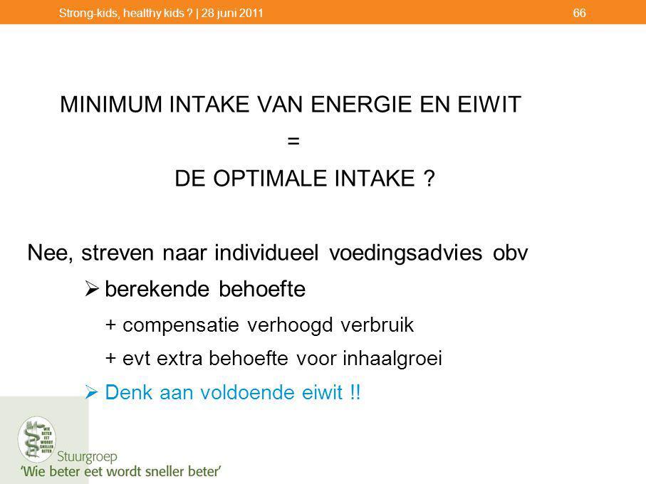 MINIMUM INTAKE VAN ENERGIE EN EIWIT