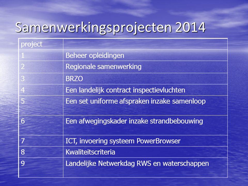 Samenwerkingsprojecten 2014