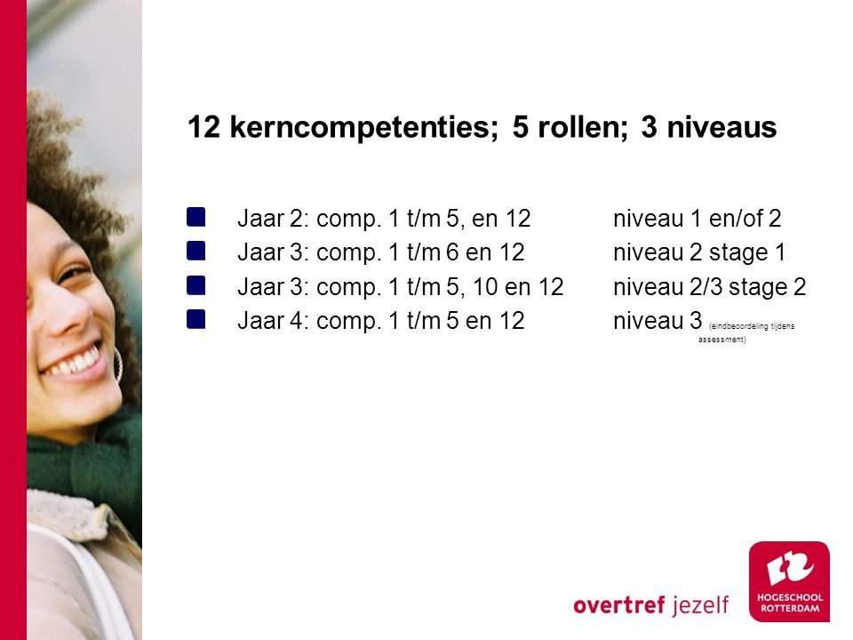 12 kerncompetenties; 5 rollen; 3 niveaus