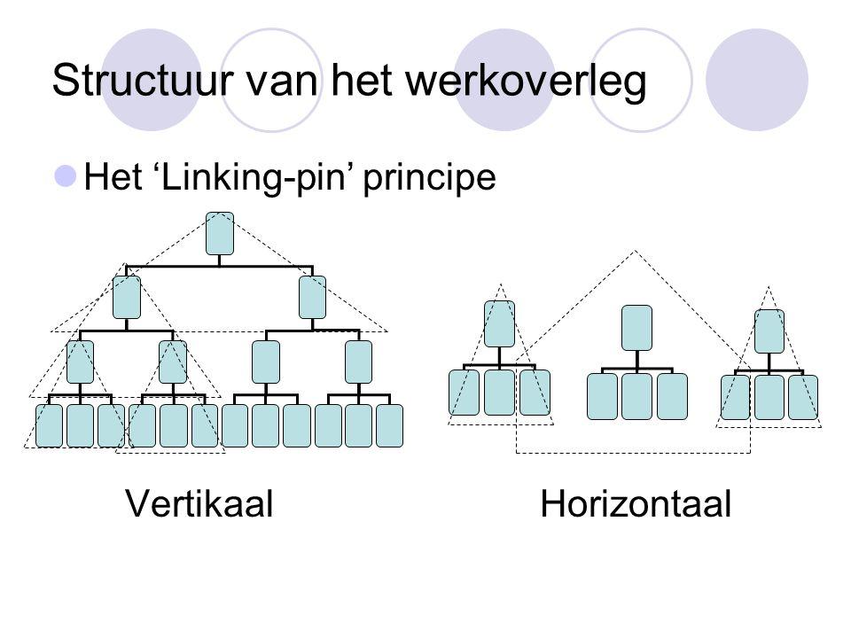 Structuur van het werkoverleg