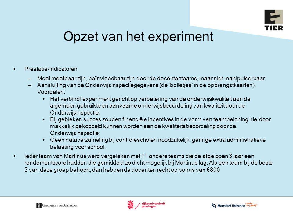 Opzet van het experiment