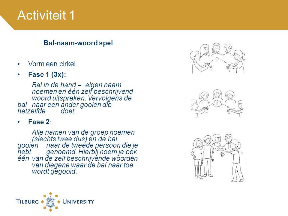 Activiteit 1 Bal-naam-woord spel Vorm een cirkel Fase 1 (3x):