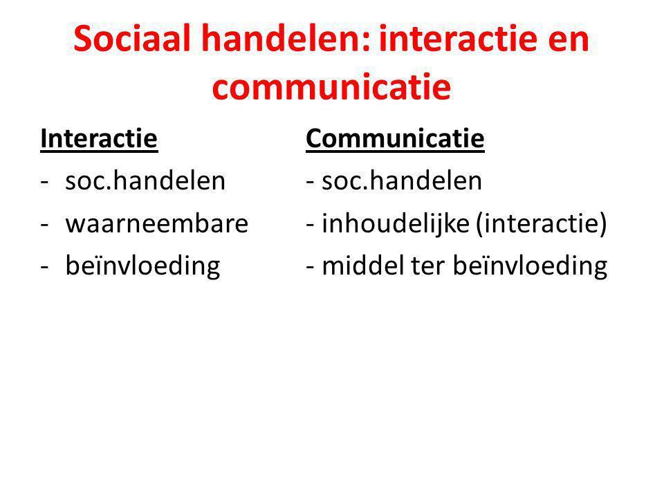 Sociaal handelen: interactie en communicatie