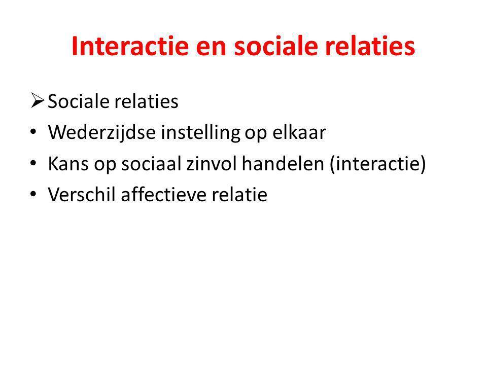 Interactie en sociale relaties