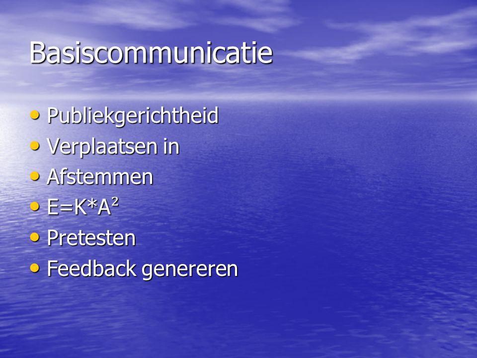 Basiscommunicatie Publiekgerichtheid Verplaatsen in Afstemmen E=K*A²