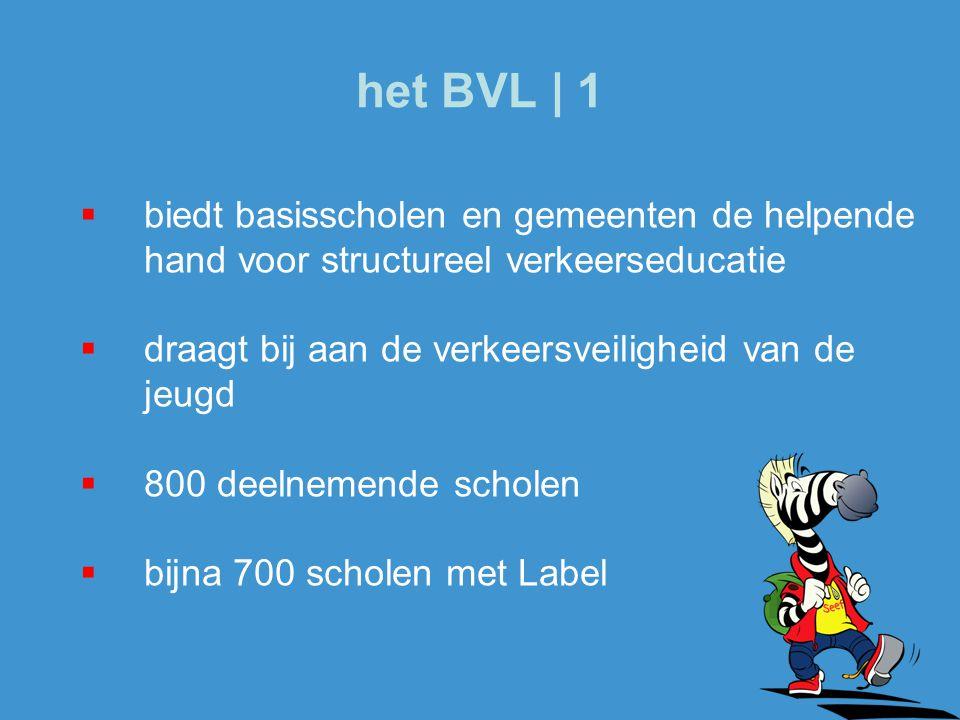 het BVL | 1 biedt basisscholen en gemeenten de helpende hand voor structureel verkeerseducatie. draagt bij aan de verkeersveiligheid van de jeugd.