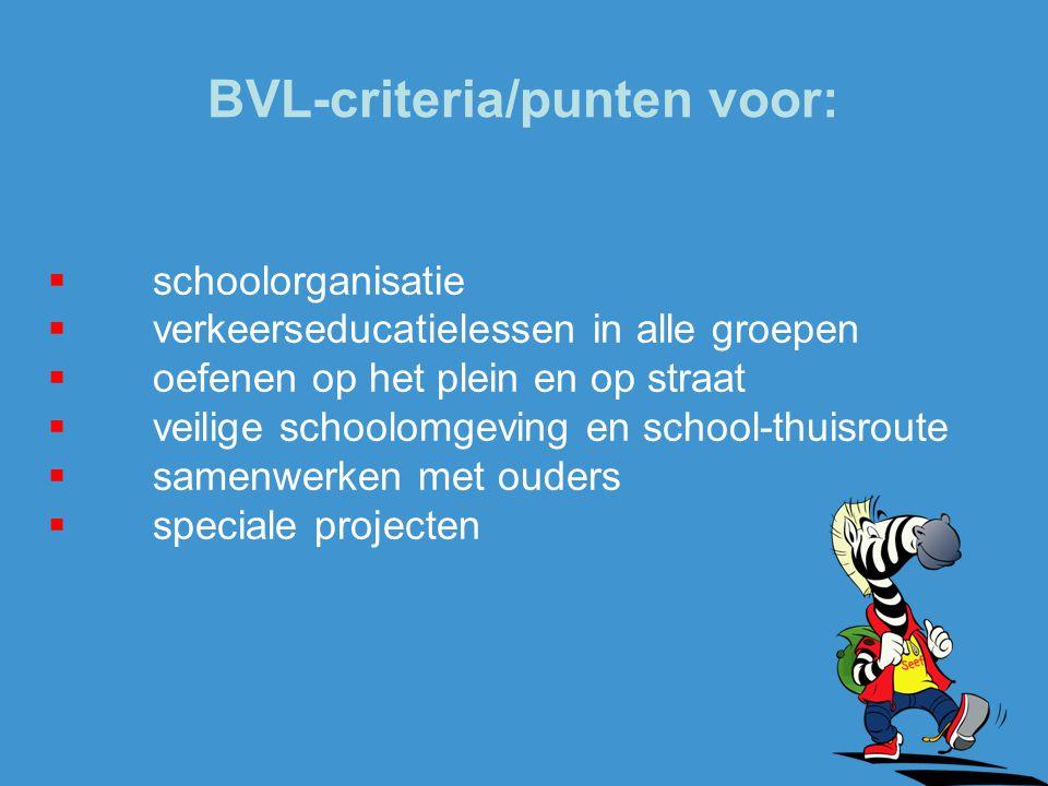 BVL-criteria/punten voor: