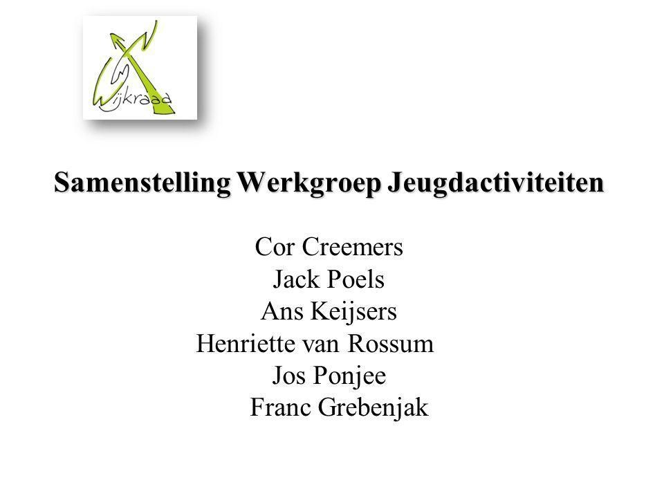 Samenstelling Werkgroep Jeugdactiviteiten Cor Creemers Jack Poels Ans Keijsers Henriette van Rossum Jos Ponjee Franc Grebenjak