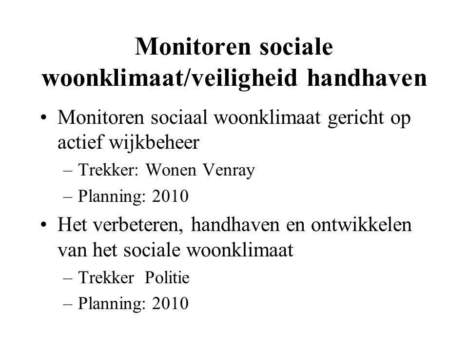 Monitoren sociale woonklimaat/veiligheid handhaven