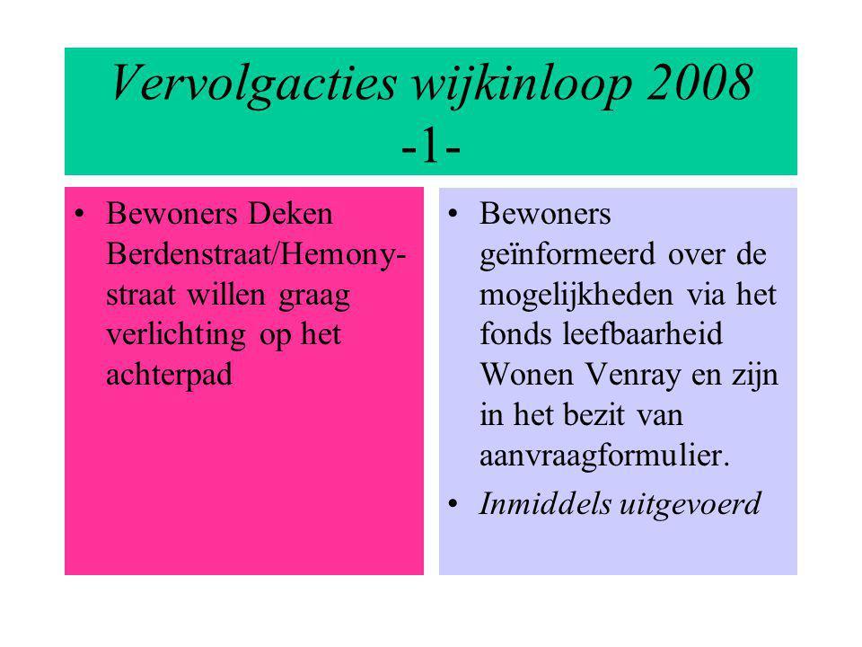 Vervolgacties wijkinloop 2008 -1-