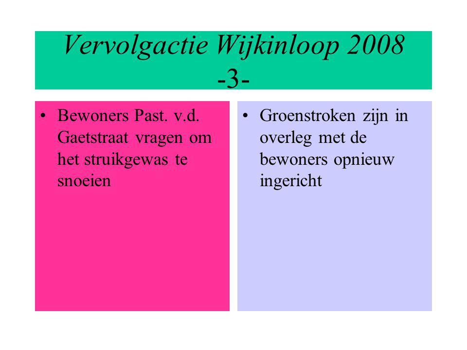 Vervolgactie Wijkinloop 2008 -3-