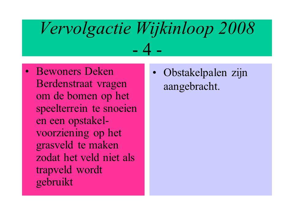 Vervolgactie Wijkinloop 2008 - 4 -