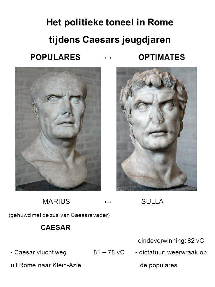 Het politieke toneel in Rome tijdens Caesars jeugdjaren