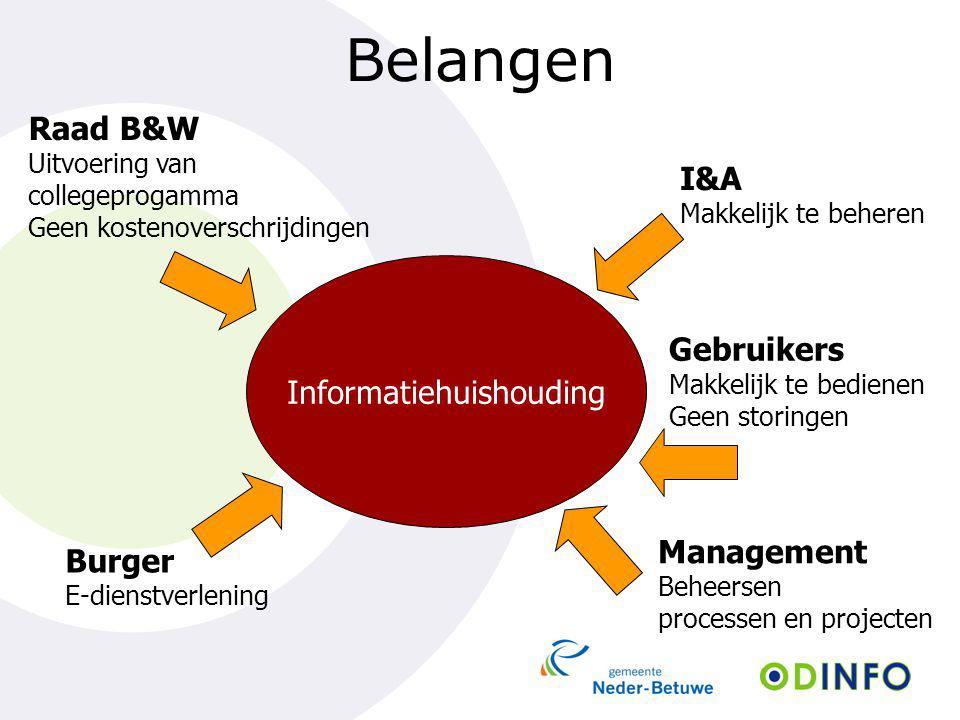 Informatiehuishouding