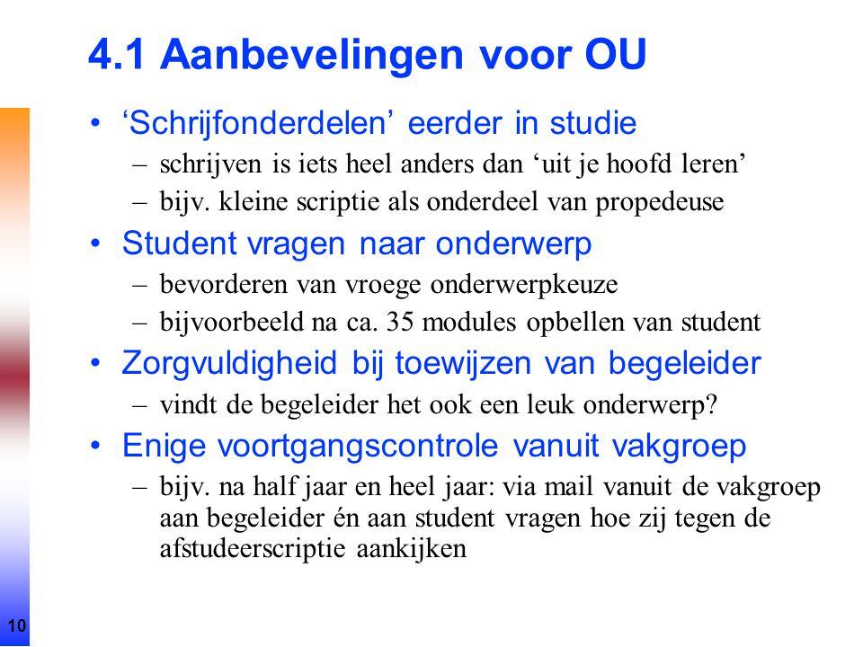 4.1 Aanbevelingen voor OU 'Schrijfonderdelen' eerder in studie