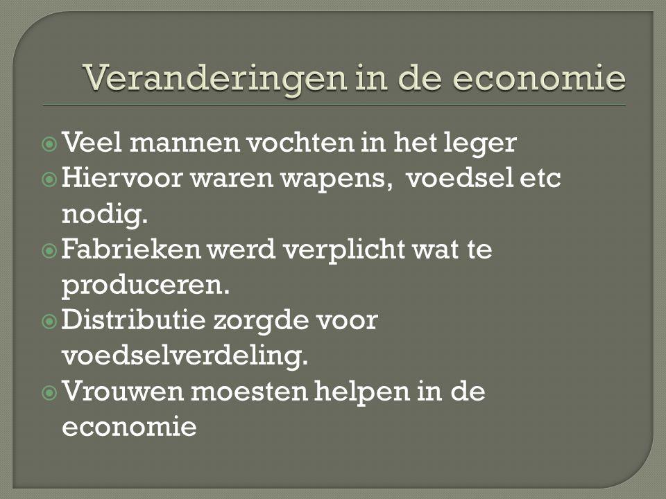 Veranderingen in de economie