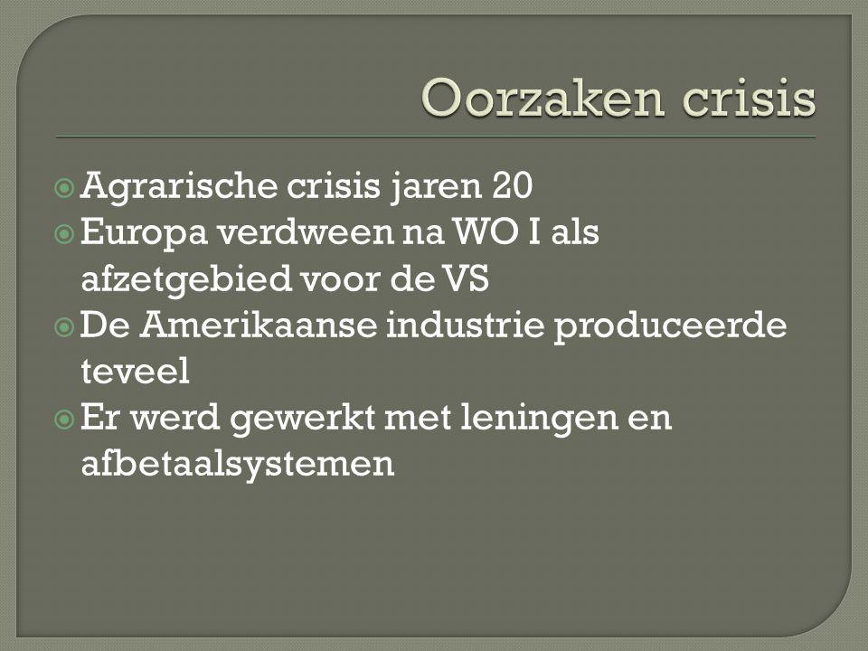 Oorzaken crisis Agrarische crisis jaren 20