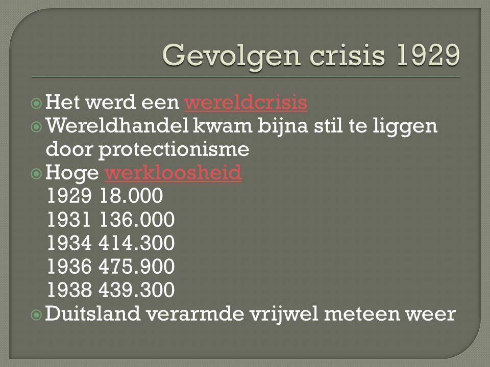 Gevolgen crisis 1929 Het werd een wereldcrisis
