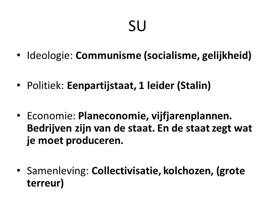 SU Ideologie: Communisme (socialisme, gelijkheid)